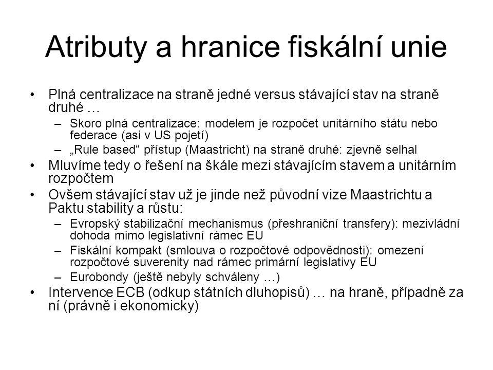 Atributy a hranice fiskální unie Plná centralizace na straně jedné versus stávající stav na straně druhé … –Skoro plná centralizace: modelem je rozpoč