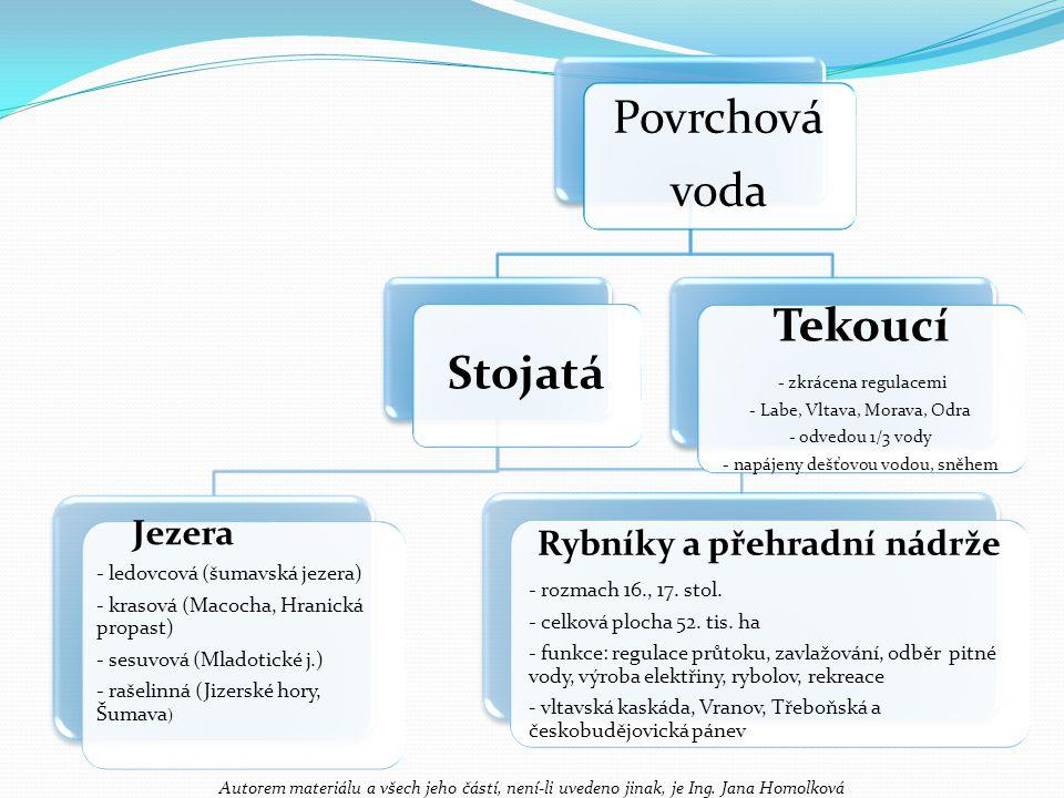Povrchová voda Stojatá - ledovcová (šumavská jezera) - krasová (Macocha, Hranická propast) - sesuvová (Mladotické j.) - rašelinná (Jizerské hory, Šumava ) Rybníky a přehradní nádrže - rozmach 16., 17.