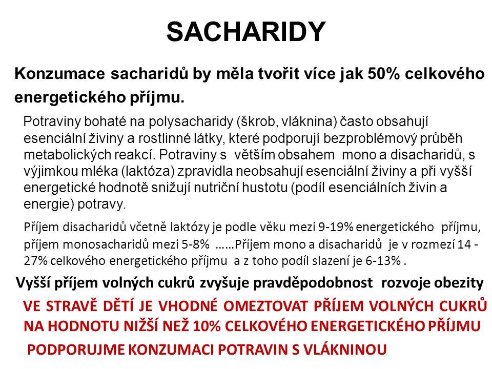 SACHARIDY Konzumace sacharidů by měla tvořit více jak 50% celkového energetického příjmu. Potraviny bohaté na polysacharidy (škrob, vláknina) často ob