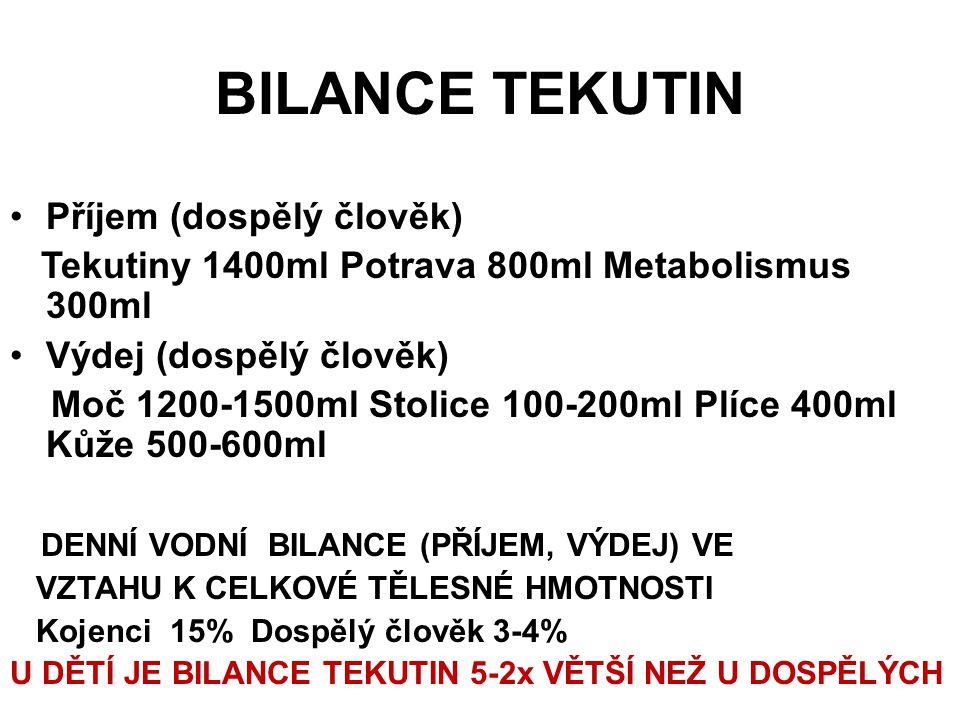 BILANCE TEKUTIN Příjem (dospělý člověk) Tekutiny 1400ml Potrava 800ml Metabolismus 300ml Výdej (dospělý člověk) Moč 1200-1500ml Stolice 100-200ml Plíc
