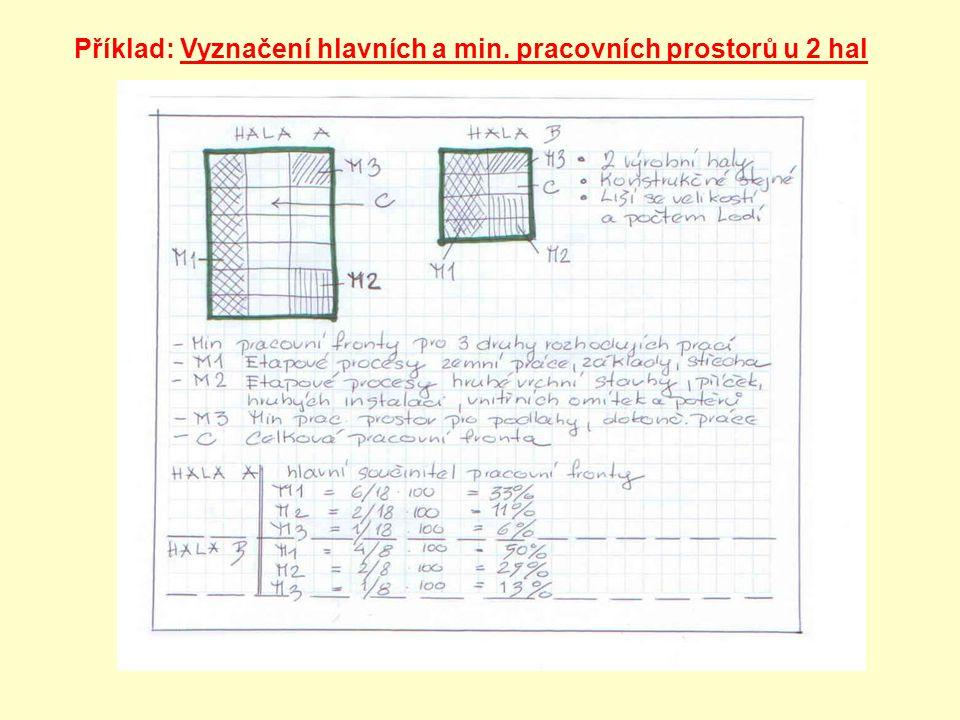 Příklad: Vyznačení hlavních a min. pracovních prostorů u 2 hal