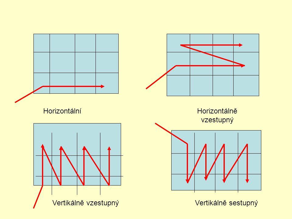 HorizontálníHorizontálně vzestupný Vertikálně vzestupnýVertikálně sestupný