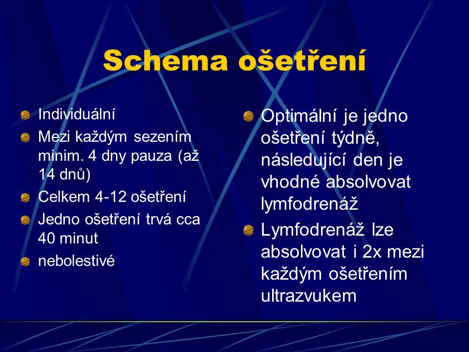 Schema ošetření Individuální Mezi každým sezením minim. 4 dny pauza (až 14 dnů) Celkem 4-12 ošetření Jedno ošetření trvá cca 40 minut nebolestivé Opti