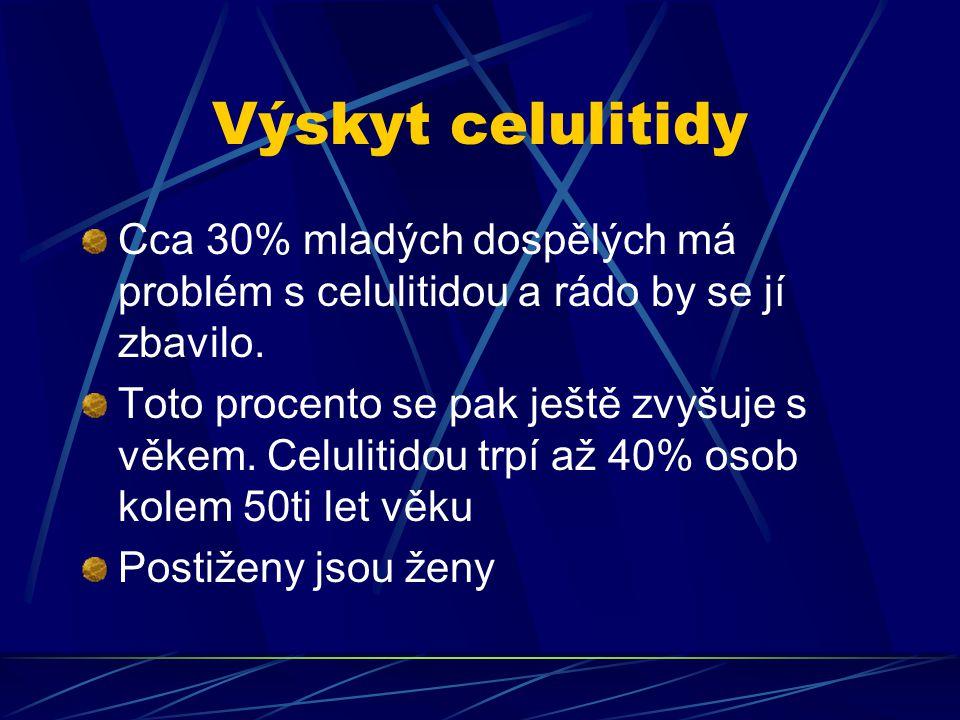 Výskyt celulitidy Cca 30% mladých dospělých má problém s celulitidou a rádo by se jí zbavilo. Toto procento se pak ještě zvyšuje s věkem. Celulitidou
