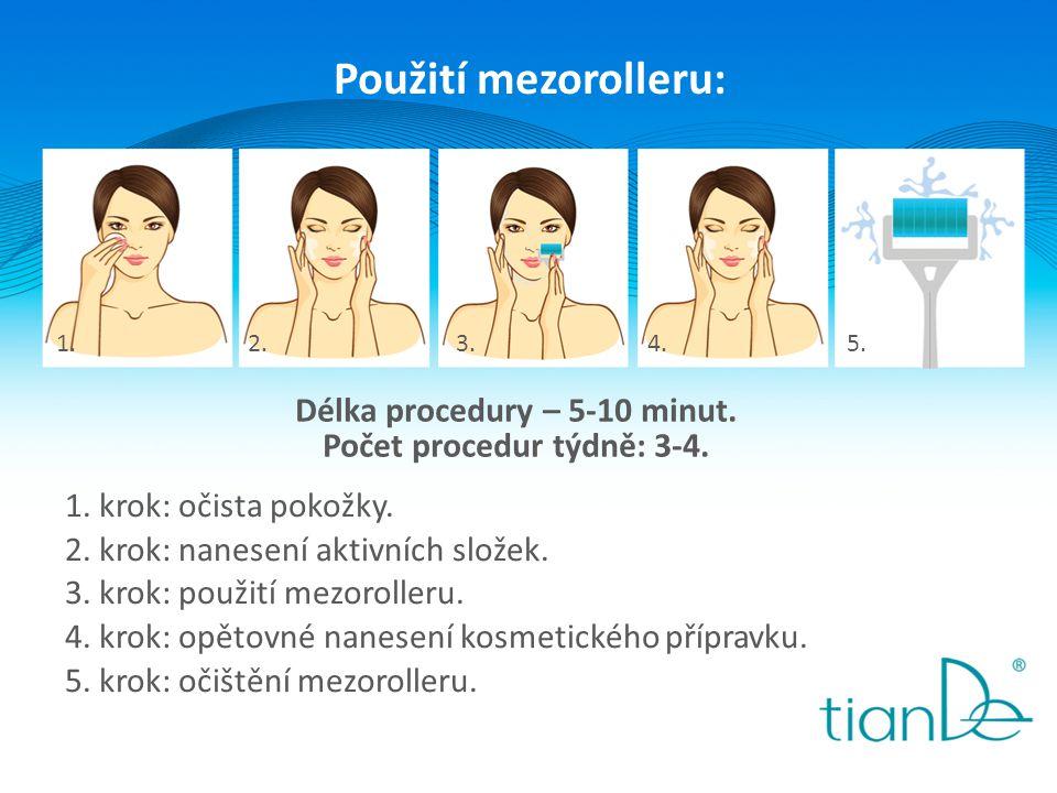Použití mezorolleru: 1. krok: očista pokožky. 2. krok: nanesení aktivních složek. 3. krok: použití mezorolleru. 4. krok: opětovné nanesení kosmetickéh
