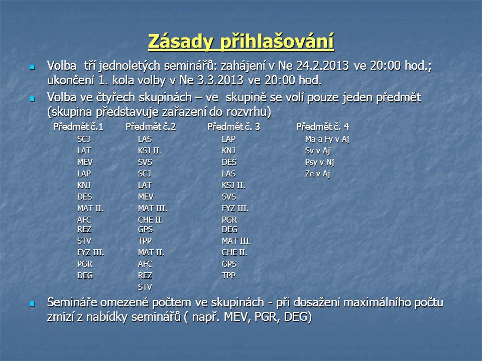 Zásady přihlašování Volba tří jednoletých seminářů: zahájení v Ne 24.2.2013 ve 20:00 hod.; ukončení 1.
