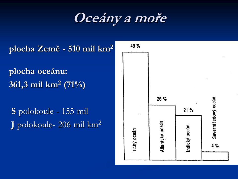 Oceány a moře plocha Země - 510 mil km 2 plocha oceánu: 361,3 mil km 2 (71%) S polokoule - 155 mil S polokoule - 155 mil J polokoule- 206 mil km 2 J p