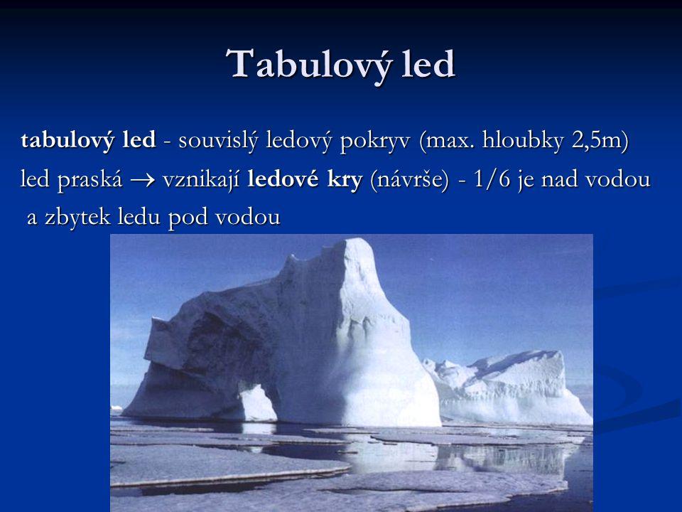 Tabulový led tabulový led - souvislý ledový pokryv (max. hloubky 2,5m) led praská  vznikají ledové kry (návrše) - 1/6 je nad vodou a zbytek ledu pod