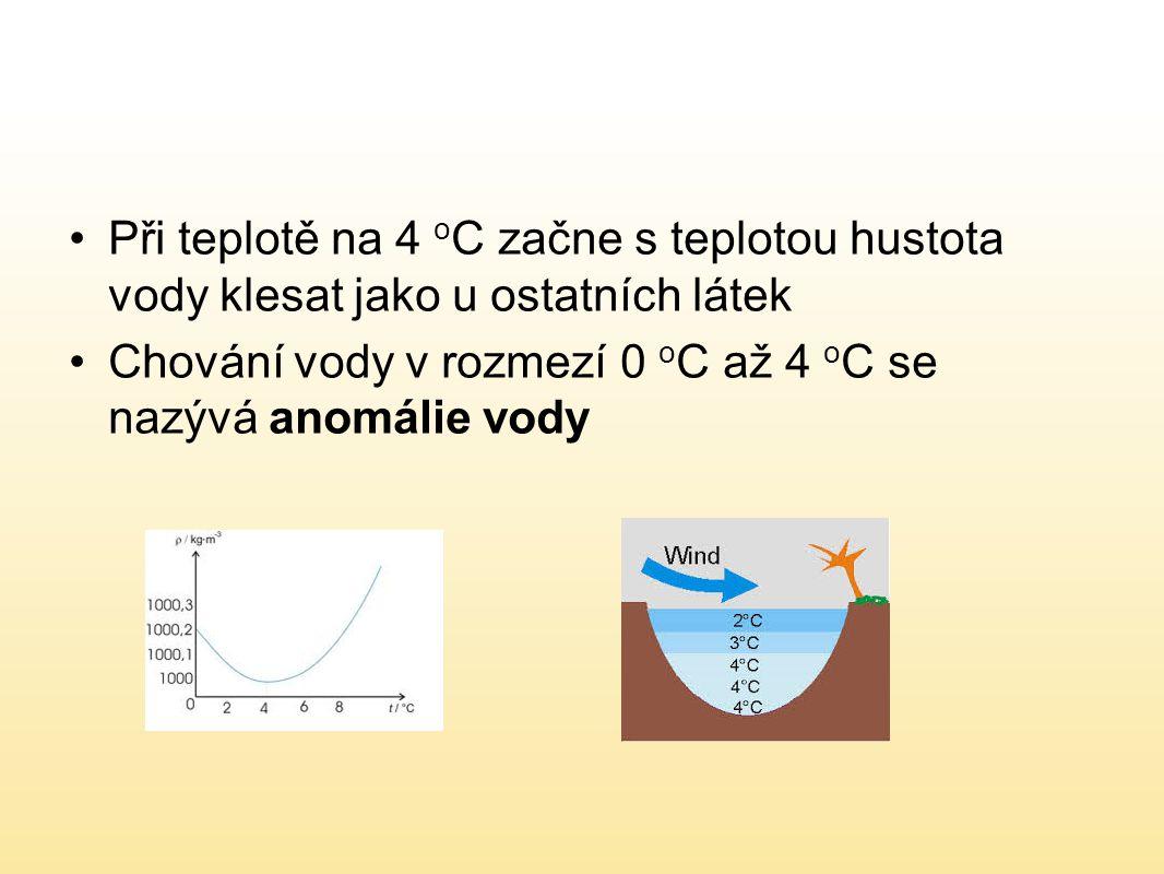 Při teplotě na 4 o C začne s teplotou hustota vody klesat jako u ostatních látek Chování vody v rozmezí 0 o C až 4 o C se nazývá anomálie vody