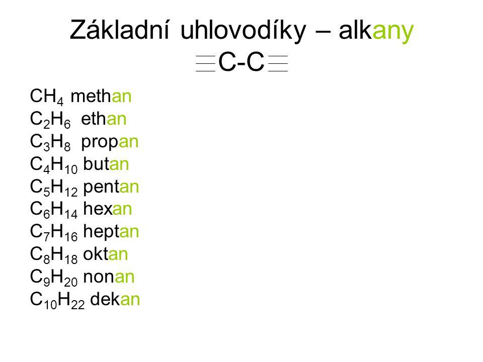 Základní uhlovodíky – alkany C-C CH 4 methan C 2 H 6 ethan C 3 H 8 propan C 4 H 10 butan C 5 H 12 pentan C 6 H 14 hexan C 7 H 16 heptan C 8 H 18 oktan