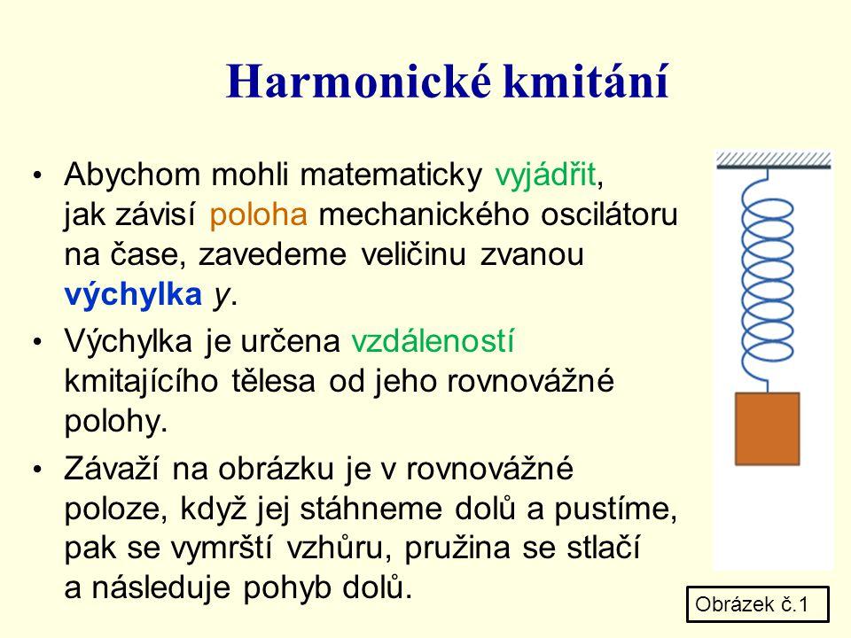 Harmonické kmitání Abychom mohli matematicky vyjádřit, jak závisí poloha mechanického oscilátoru na čase, zavedeme veličinu zvanou výchylka y.