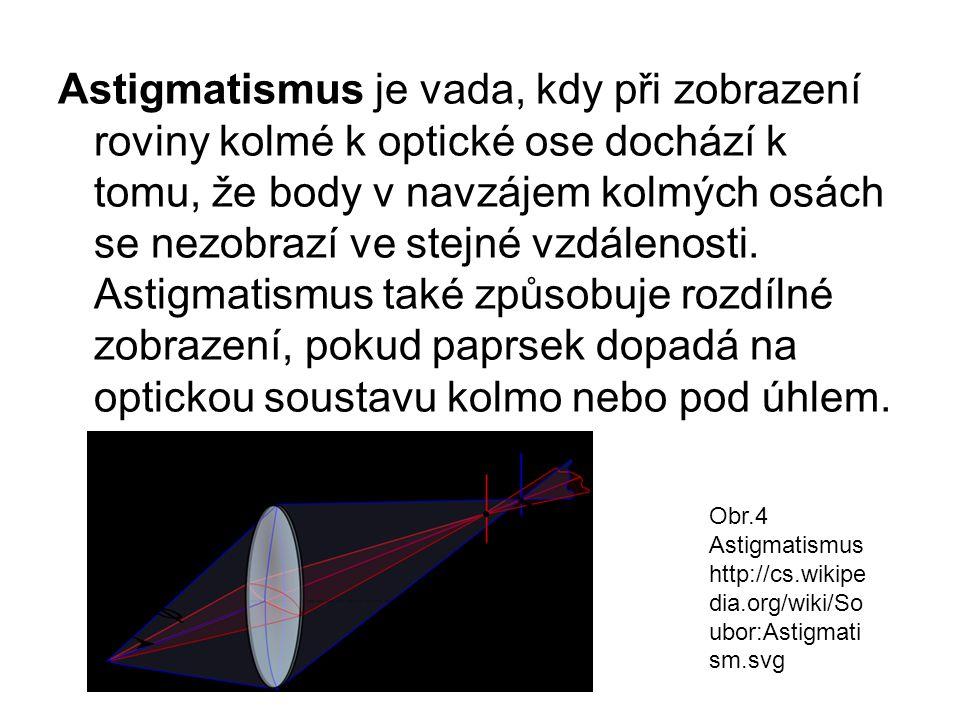 Astigmatismus je vada, kdy při zobrazení roviny kolmé k optické ose dochází k tomu, že body v navzájem kolmých osách se nezobrazí ve stejné vzdálenost