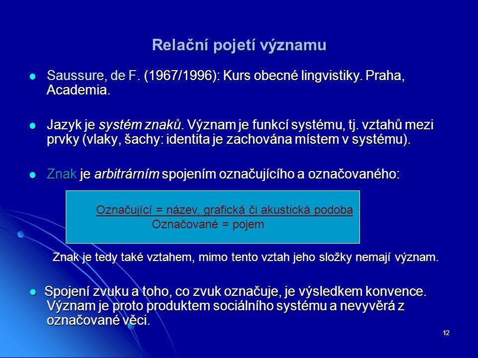 12 Relační pojetí významu Saussure, de F. (1967/1996): Kurs obecné lingvistiky. Praha, Academia. Saussure, de F. (1967/1996): Kurs obecné lingvistiky.