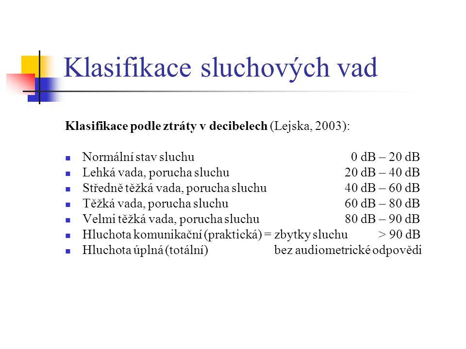 Klasifikace sluchových vad Klasifikace podle ztráty v decibelech (Lejska, 2003): Normální stav sluchu 0 dB – 20 dB Lehká vada, porucha sluchu20 dB – 4