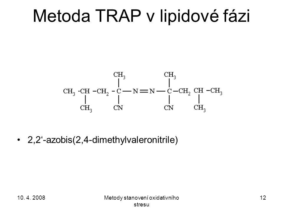 10. 4. 2008Metody stanovení oxidativního stresu 12 Metoda TRAP v lipidové fázi 2,2'-azobis(2,4-dimethylvaleronitrile)