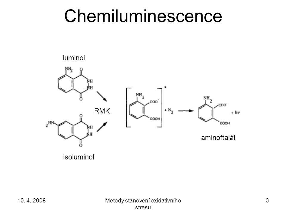 10. 4. 2008Metody stanovení oxidativního stresu 3 Chemiluminescence luminol isoluminol aminoftalát RMK