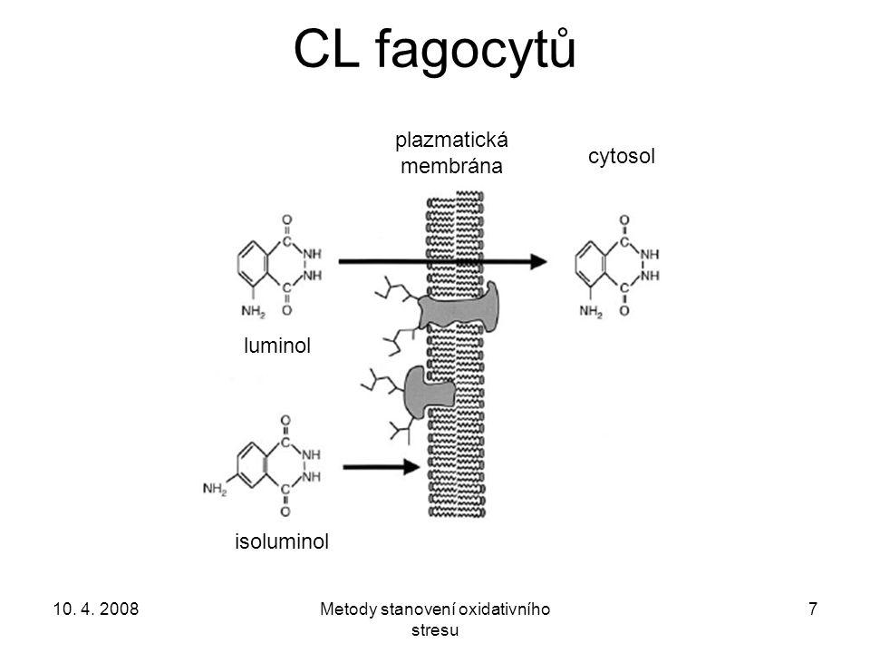 10. 4. 2008Metody stanovení oxidativního stresu 7 CL fagocytů plazmatická membrána cytosol luminol isoluminol