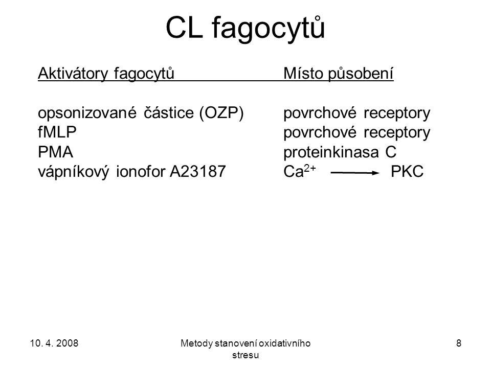 10. 4. 2008Metody stanovení oxidativního stresu 8 CL fagocytů Aktivátory fagocytůMísto působení opsonizované částice (OZP)povrchové receptory fMLPpovr