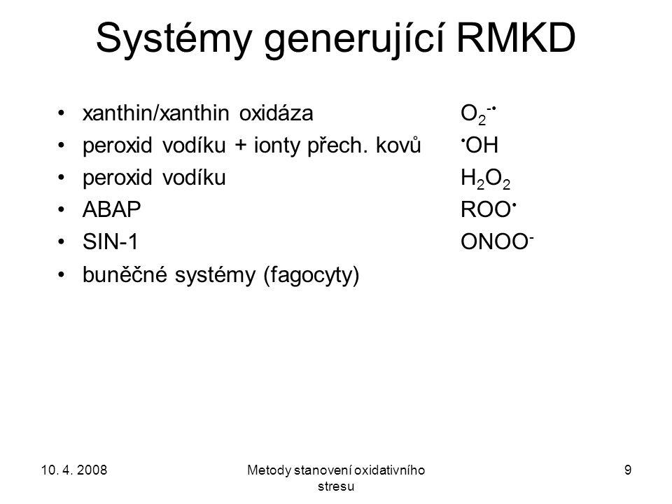10. 4. 2008Metody stanovení oxidativního stresu 9 Systémy generující RMKD xanthin/xanthin oxidázaO 2 - peroxid vodíku + ionty přech. kovů OH peroxid v