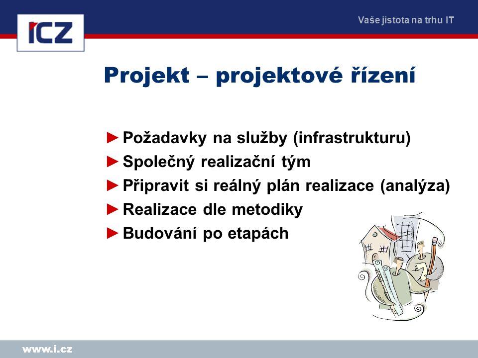 Vaše jistota na trhu IT www.i.cz Projekt – projektové řízení ►Požadavky na služby (infrastrukturu) ►Společný realizační tým ►Připravit si reálný plán realizace (analýza) ►Realizace dle metodiky ►Budování po etapách