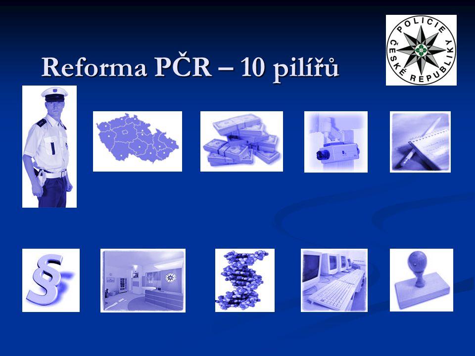 Reforma PČR – 10 pilířů
