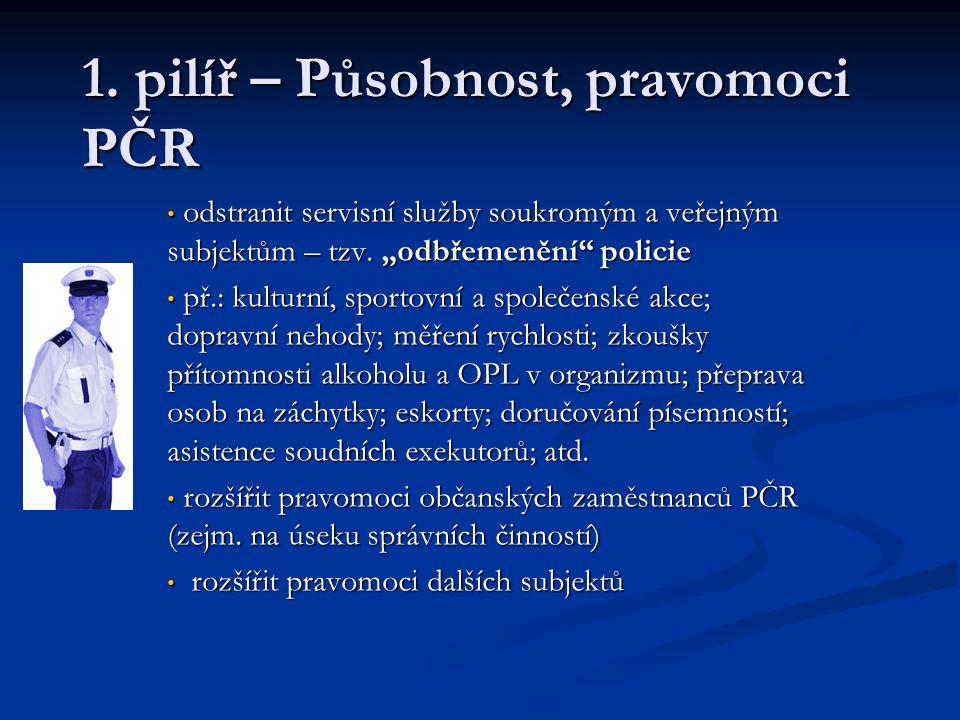 """1. pilíř – Působnost, pravomoci PČR odstranit servisní služby soukromým a veřejným subjektům – tzv. """"odbřemenění"""" policie odstranit servisní služby so"""