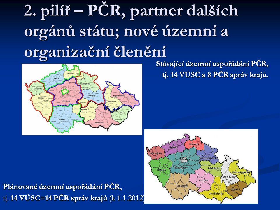 2. pilíř – PČR, partner dalších orgánů státu; nové územní a organizační členění Stávající územní uspořádání PČR, tj. 14 VÚSC a 8 PČR správ krajů. Plán