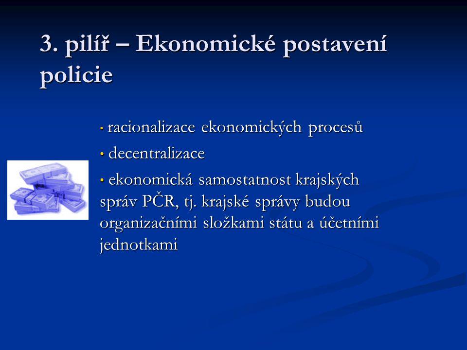 3. pilíř – Ekonomické postavení policie racionalizace ekonomických procesů racionalizace ekonomických procesů decentralizace decentralizace ekonomická