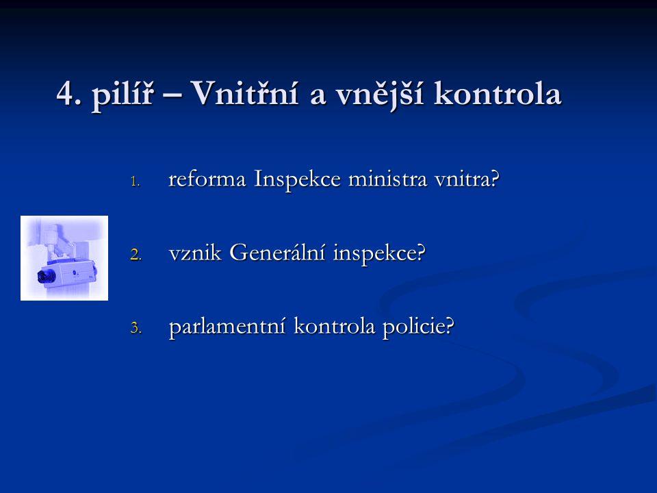 4. pilíř – Vnitřní a vnější kontrola 1. reforma Inspekce ministra vnitra? 2. vznik Generální inspekce? 3. parlamentní kontrola policie?