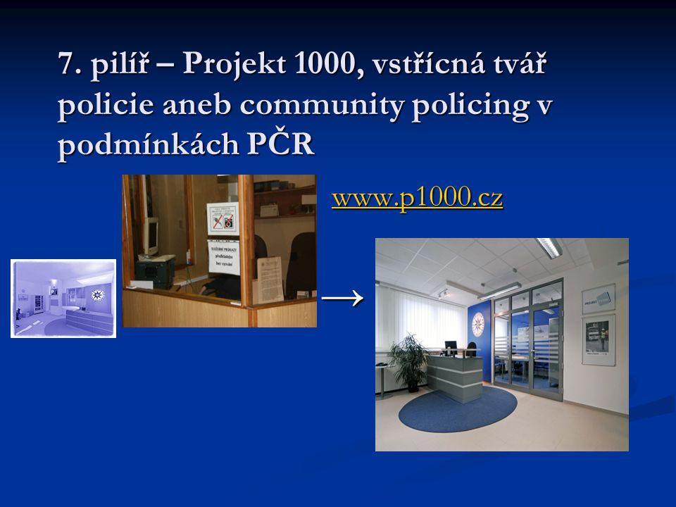 7. pilíř – Projekt 1000, vstřícná tvář policie aneb community policing v podmínkách PČR www.p1000.cz www.p1000.czwww.p1000.cz →