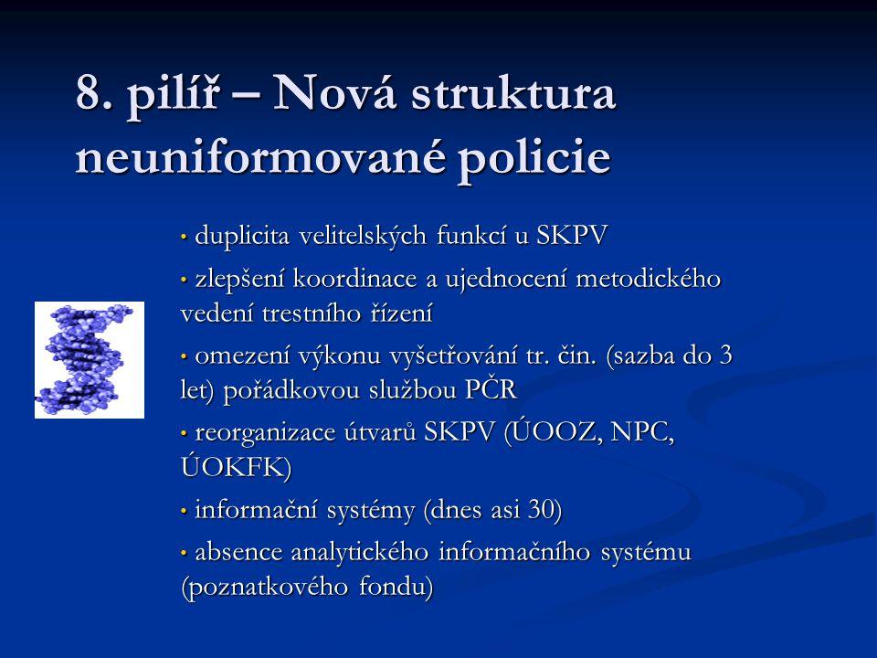 8. pilíř – Nová struktura neuniformované policie duplicita velitelských funkcí u SKPV duplicita velitelských funkcí u SKPV zlepšení koordinace a ujedn