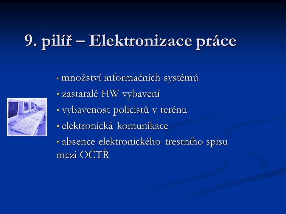 9. pilíř – Elektronizace práce množství informačních systémů množství informačních systémů zastaralé HW vybavení zastaralé HW vybavení vybavenost poli