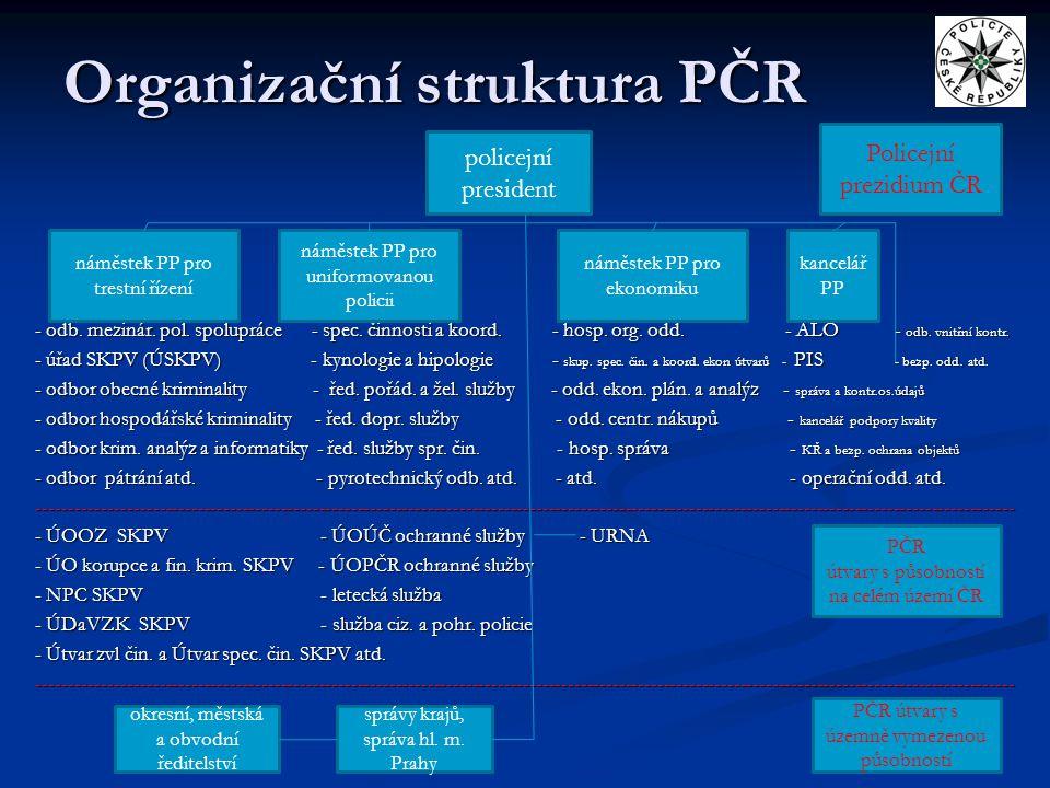 Organizační struktura PČR - odb. mezinár. pol. spolupráce - spec. činnosti a koord. - hosp. org. odd. - ALO - odb. vnitřní kontr. - úřad SKPV (ÚSKPV)