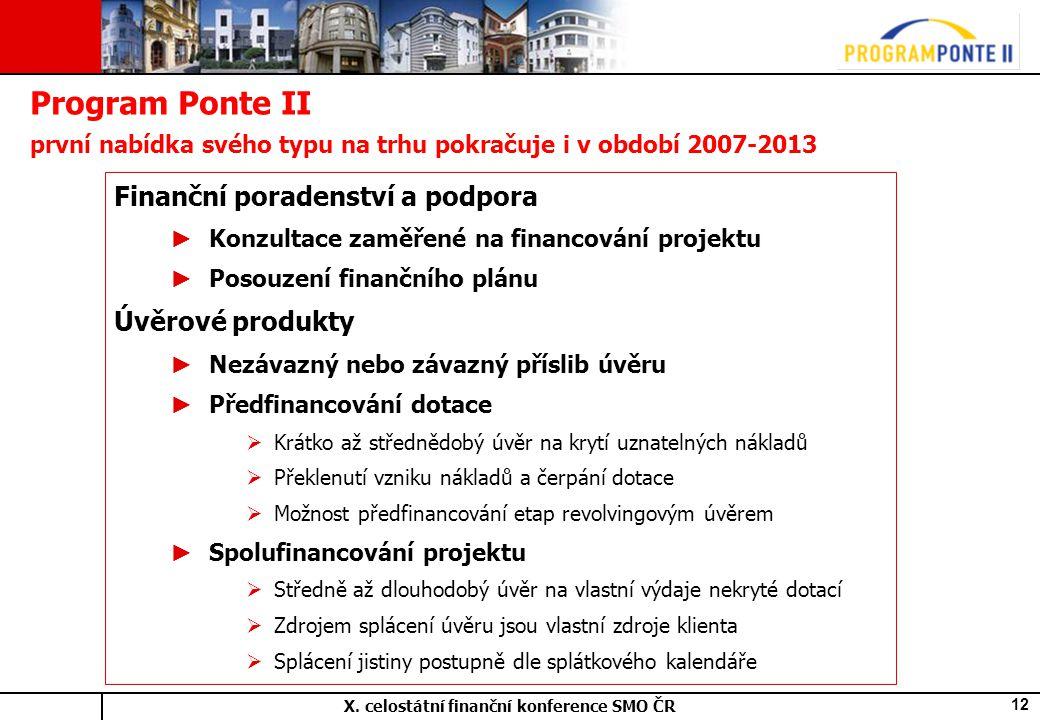 X. celostátní finanční konference SMO ČR 12 Finanční poradenství a podpora ► Konzultace zaměřené na financování projektu ► Posouzení finančního plánu