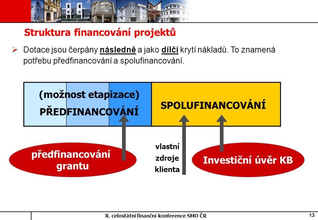 X. celostátní finanční konference SMO ČR 13 Investiční úvěr KB  Dotace jsou čerpány následně a jako dílčí krytí nákladů. To znamená potřebu předfinan