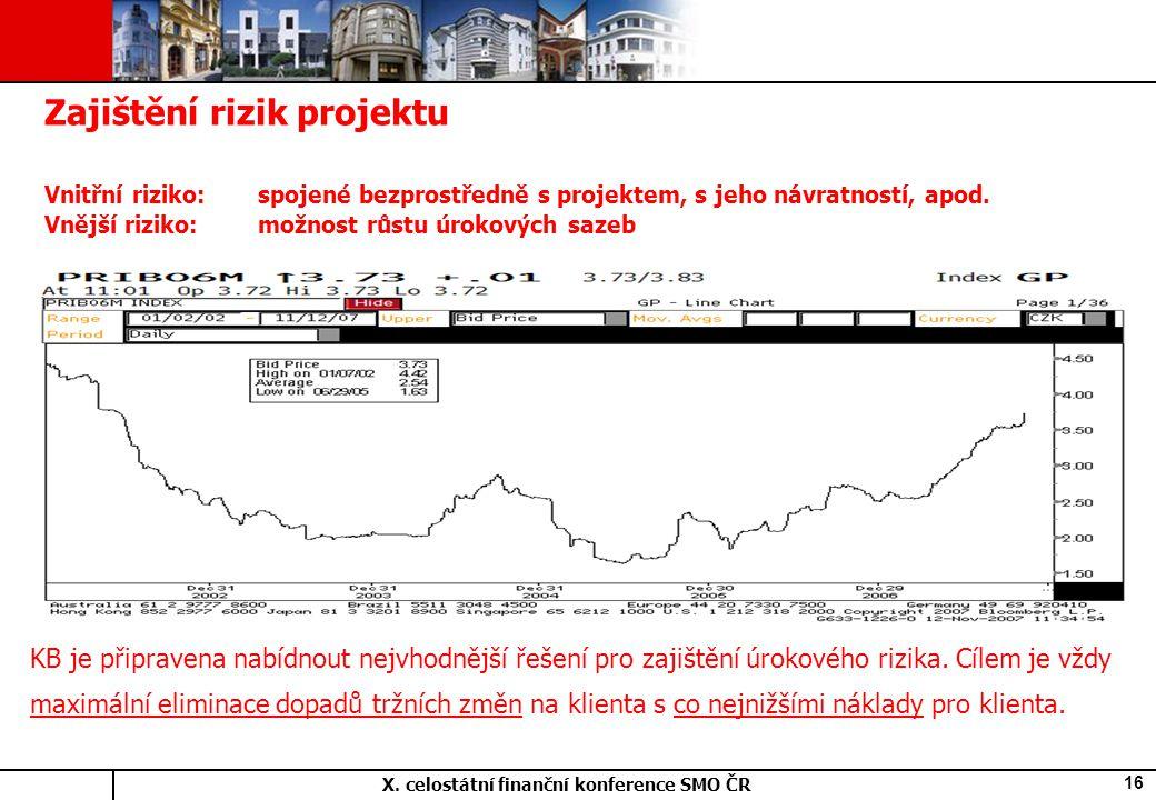 X. celostátní finanční konference SMO ČR 16 KB je připravena nabídnout nejvhodnější řešení pro zajištění úrokového rizika. Cílem je vždy maximální eli