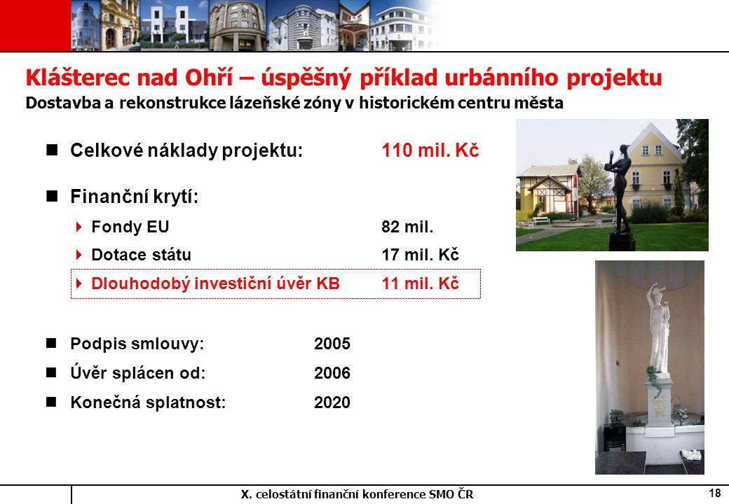 X. celostátní finanční konference SMO ČR 18 Klášterec nad Ohří – úspěšný příklad urbánního projektu Dostavba a rekonstrukce lázeňské zóny v historické