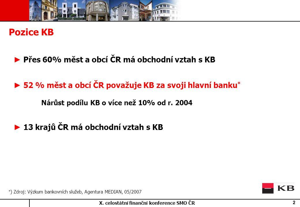 X. celostátní finanční konference SMO ČR 2 Pozice KB ► Přes 60% měst a obcí ČR má obchodní vztah s KB ► 52 % měst a obcí ČR považuje KB za svoji hlavn