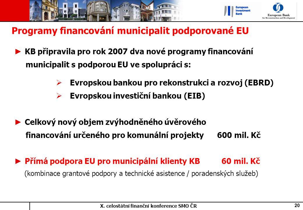 X. celostátní finanční konference SMO ČR 20 Programy financování municipalit podporované EU ► KB připravila pro rok 2007 dva nové programy financování