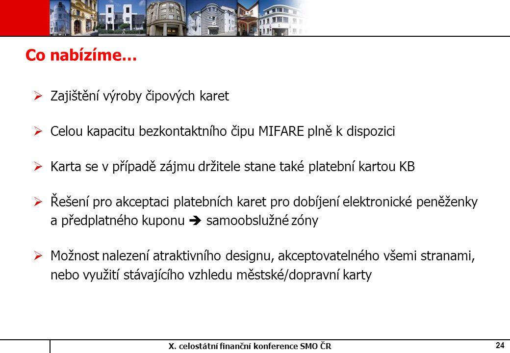 X. celostátní finanční konference SMO ČR 24 Co nabízíme…  Zajištění výroby čipových karet  Celou kapacitu bezkontaktního čipu MIFARE plně k dispozic