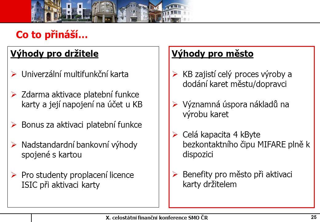 X. celostátní finanční konference SMO ČR 25 Výhody pro držitele  Univerzální multifunkční karta  Zdarma aktivace platební funkce karty a její napoje