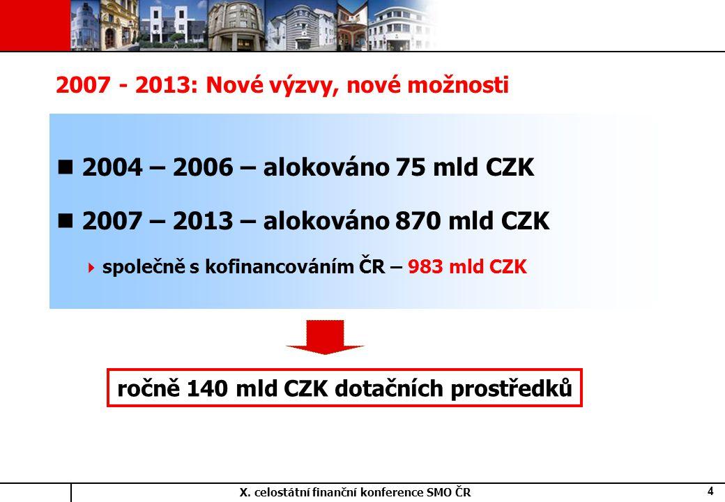 X. celostátní finanční konference SMO ČR 4 2007 - 2013: Nové výzvy, nové možnosti 2004 – 2006 – alokováno 75 mld CZK 2007 – 2013 – alokováno 870 mld C