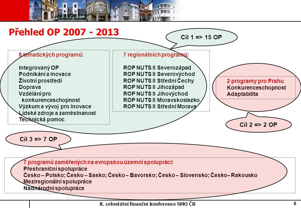 X. celostátní finanční konference SMO ČR 6 Přehled OP 2007 - 2013 2 programy pro Prahu Konkurenceschopnost Adaptabilita 8 tematických programů: Integr