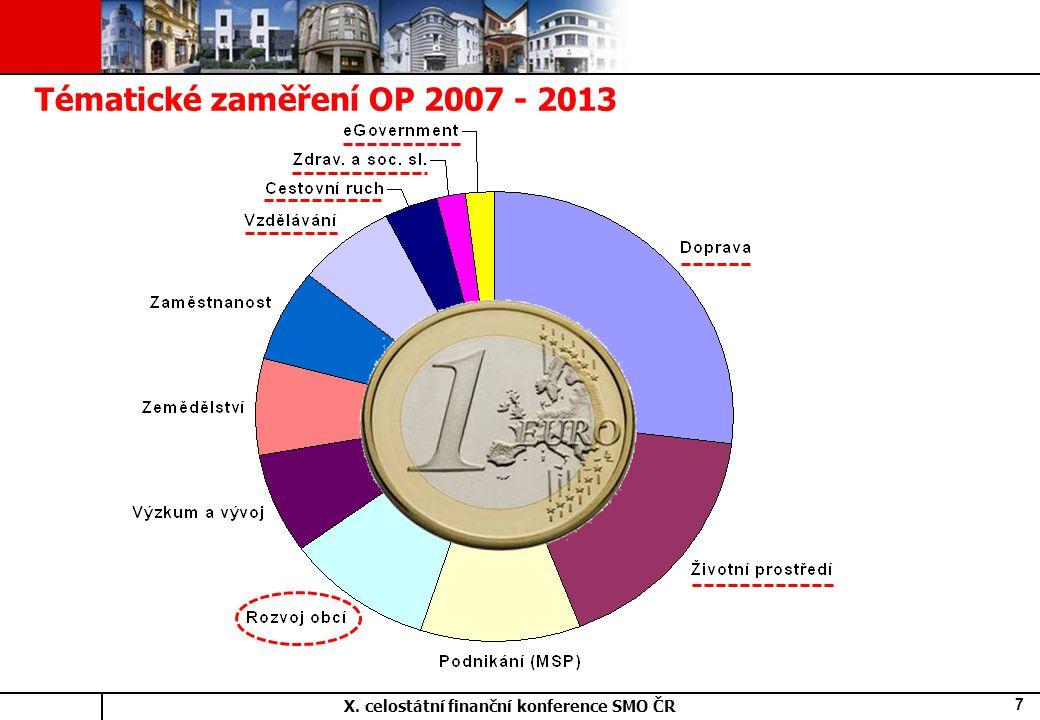 X. celostátní finanční konference SMO ČR 7 Tématické zaměření OP 2007 - 2013