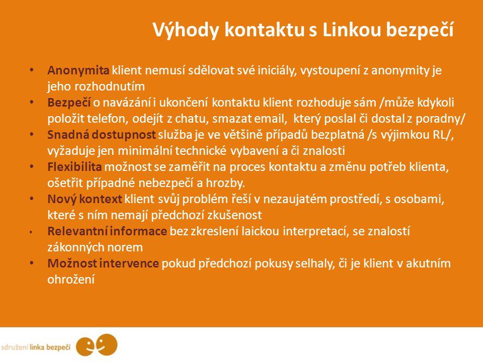 Výhody kontaktu s Linkou bezpečí Anonymita klient nemusí sdělovat své iniciály, vystoupení z anonymity je jeho rozhodnutím Bezpečí o navázání i ukonče