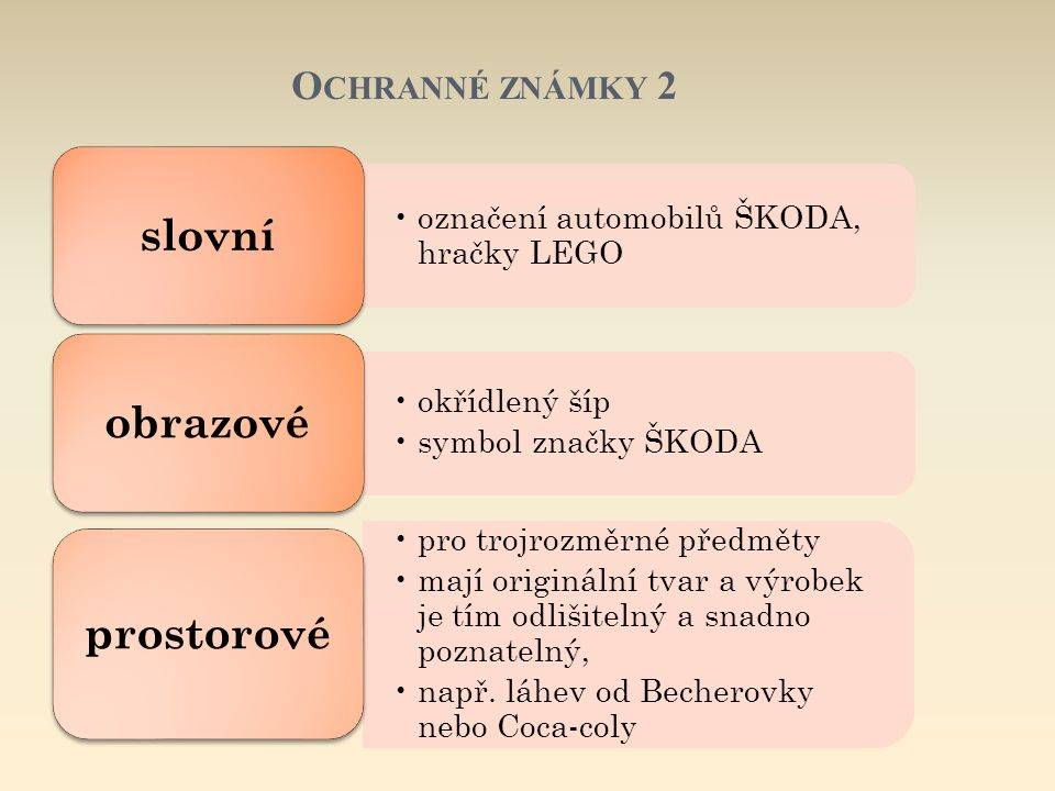 O CHRANNÉ ZNÁMKY 2 označení automobilů ŠKODA, hračky LEGO slovní okřídlený šíp symbol značky ŠKODA obrazové pro trojrozměrné předměty mají originální