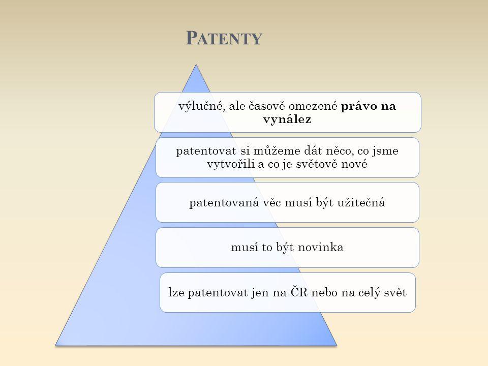 P ATENTY výlučné, ale časově omezené právo na vynález patentovat si můžeme dát něco, co jsme vytvořili a co je světově nové patentovaná věc musí být u