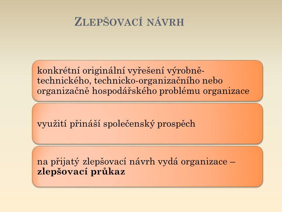 Z LEPŠOVACÍ NÁVRH konkrétní originální vyřešení výrobně- technického, technicko-organizačního nebo organizačně hospodářského problému organizace využi