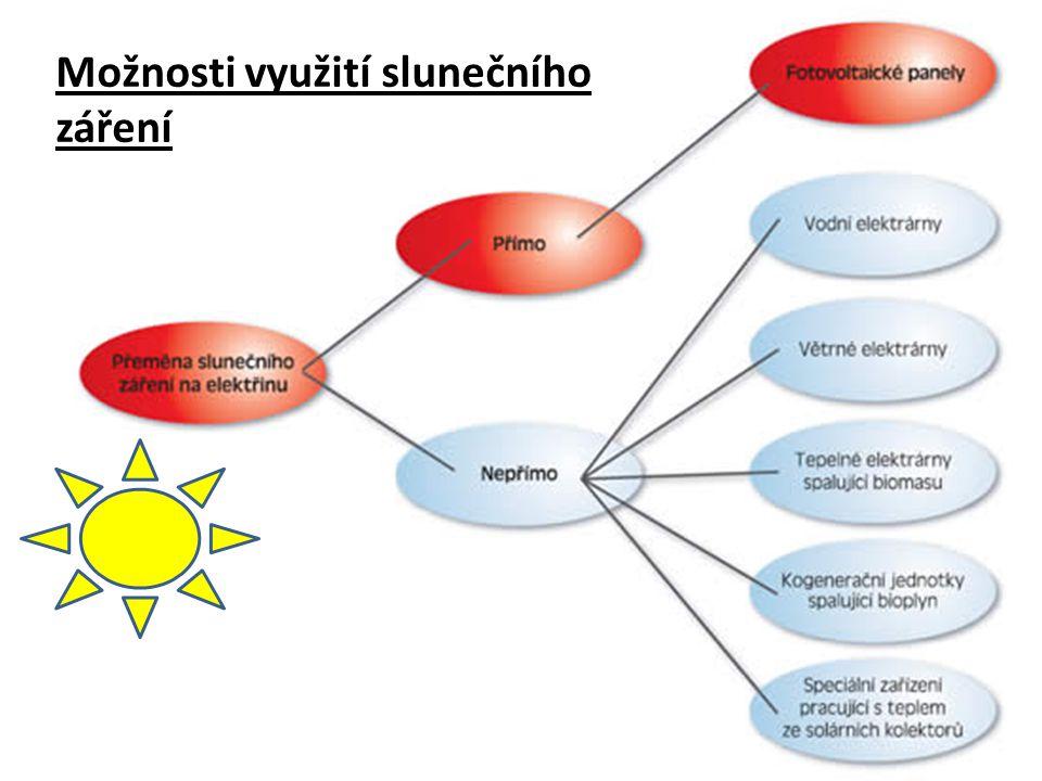Možnosti využití slunečního záření
