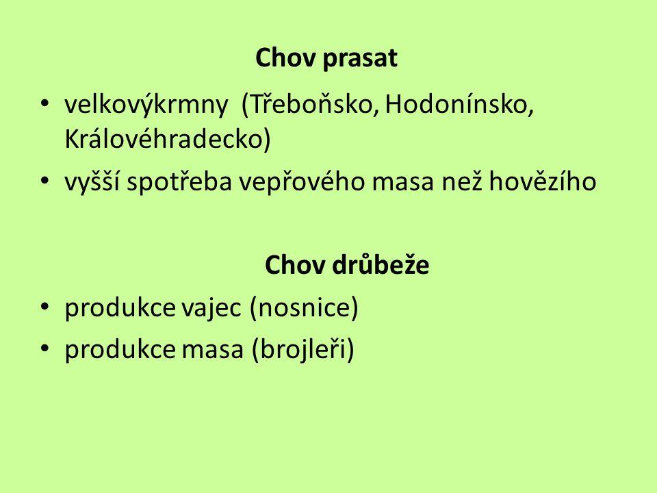 Chov prasat velkovýkrmny (Třeboňsko, Hodonínsko, Královéhradecko) vyšší spotřeba vepřového masa než hovězího Chov drůbeže produkce vajec (nosnice) pro